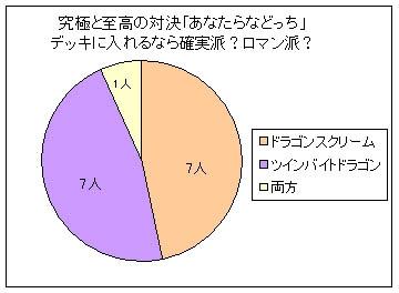 0910グラフ1